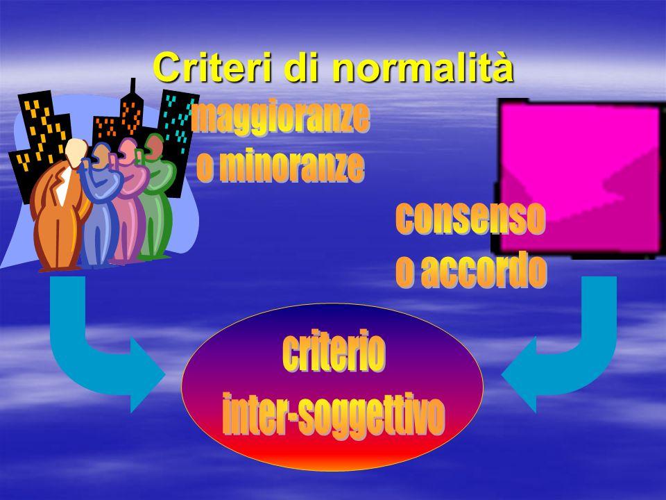 Criteri di normalità maggioranze o minoranze consenso o accordo