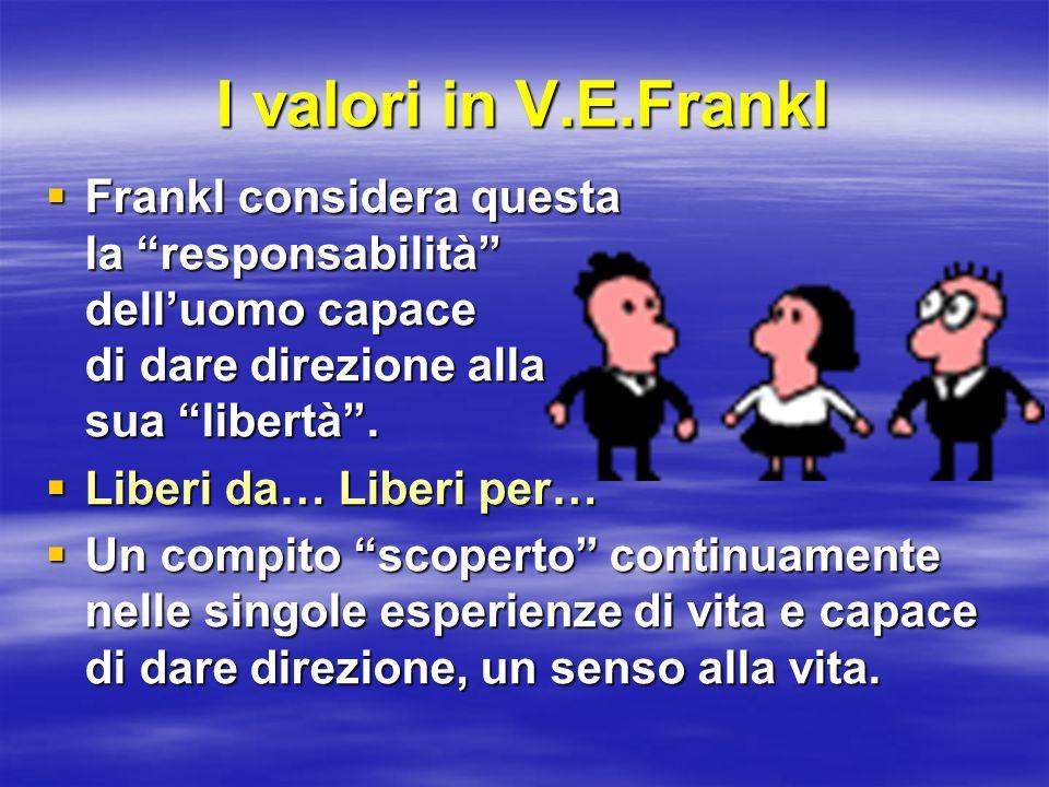 I valori in V.E.Frankl