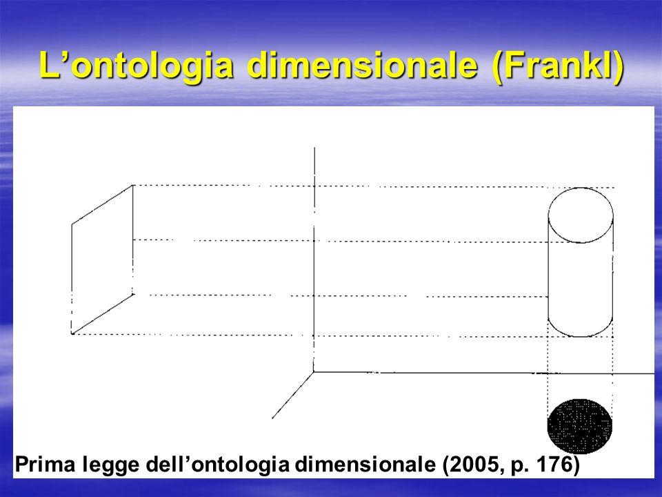 L'ontologia dimensionale (Frankl)