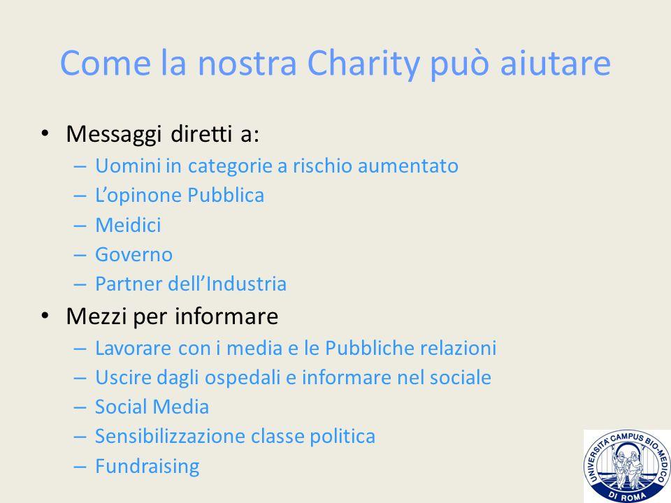 Come la nostra Charity può aiutare