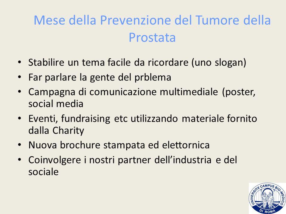 Mese della Prevenzione del Tumore della Prostata