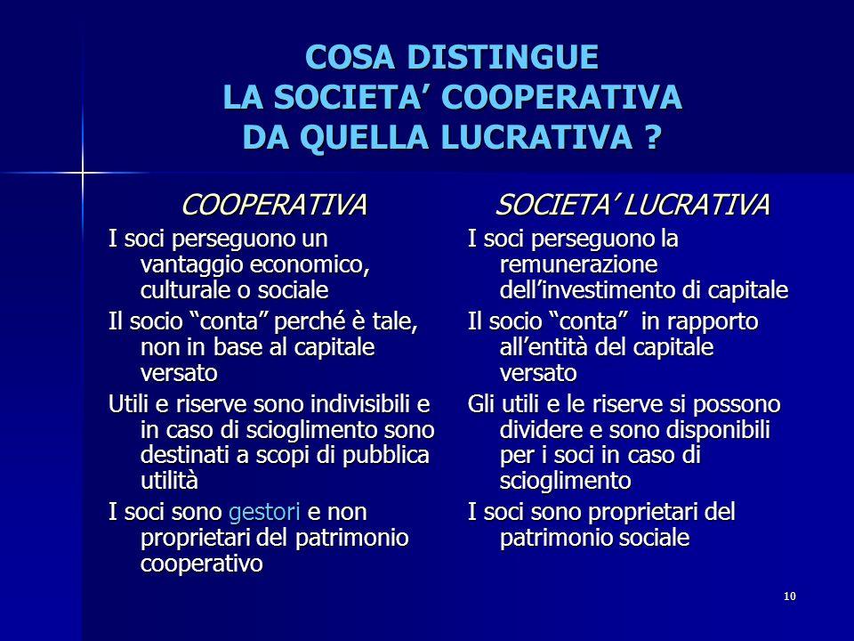 COSA DISTINGUE LA SOCIETA' COOPERATIVA DA QUELLA LUCRATIVA
