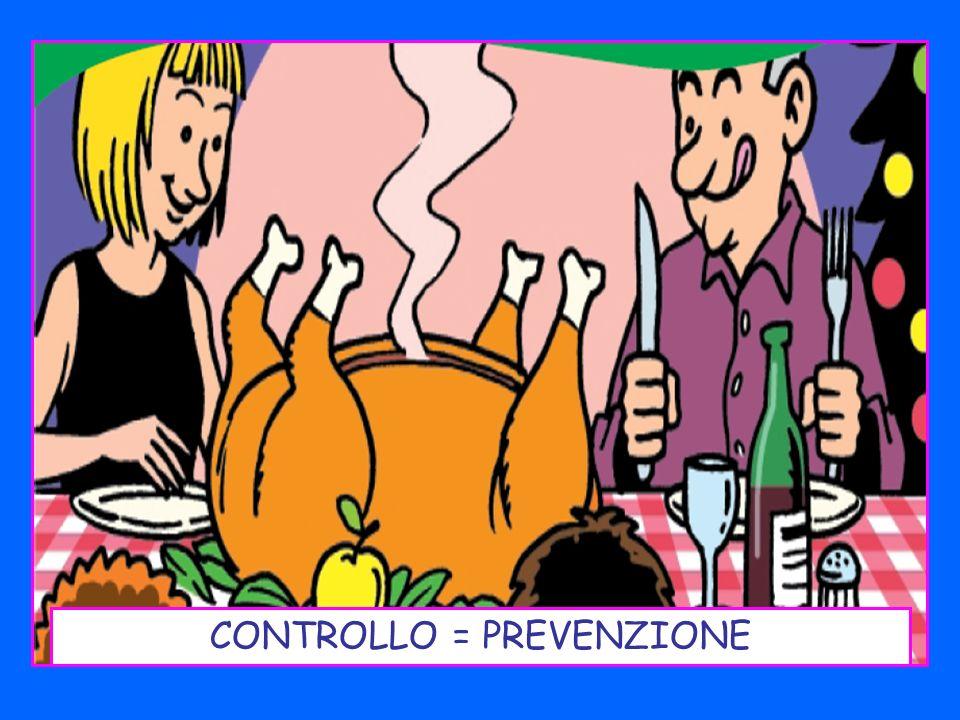 CONTROLLO = PREVENZIONE