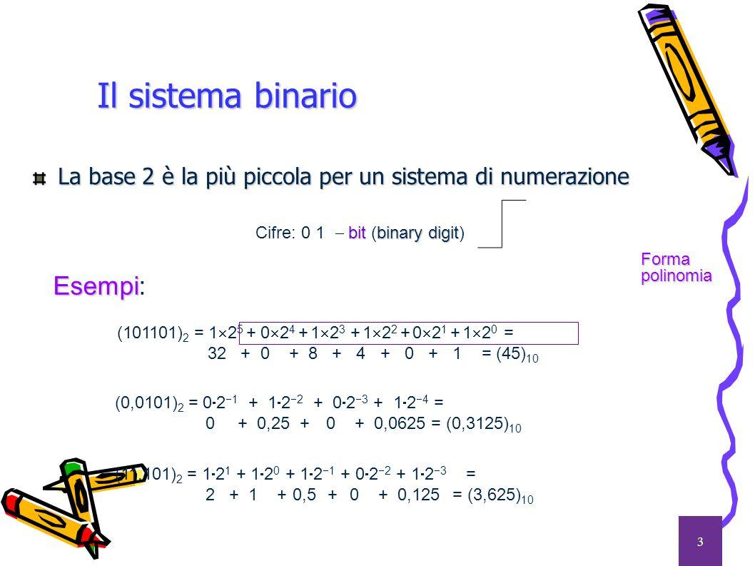 Il sistema binario Esempi: