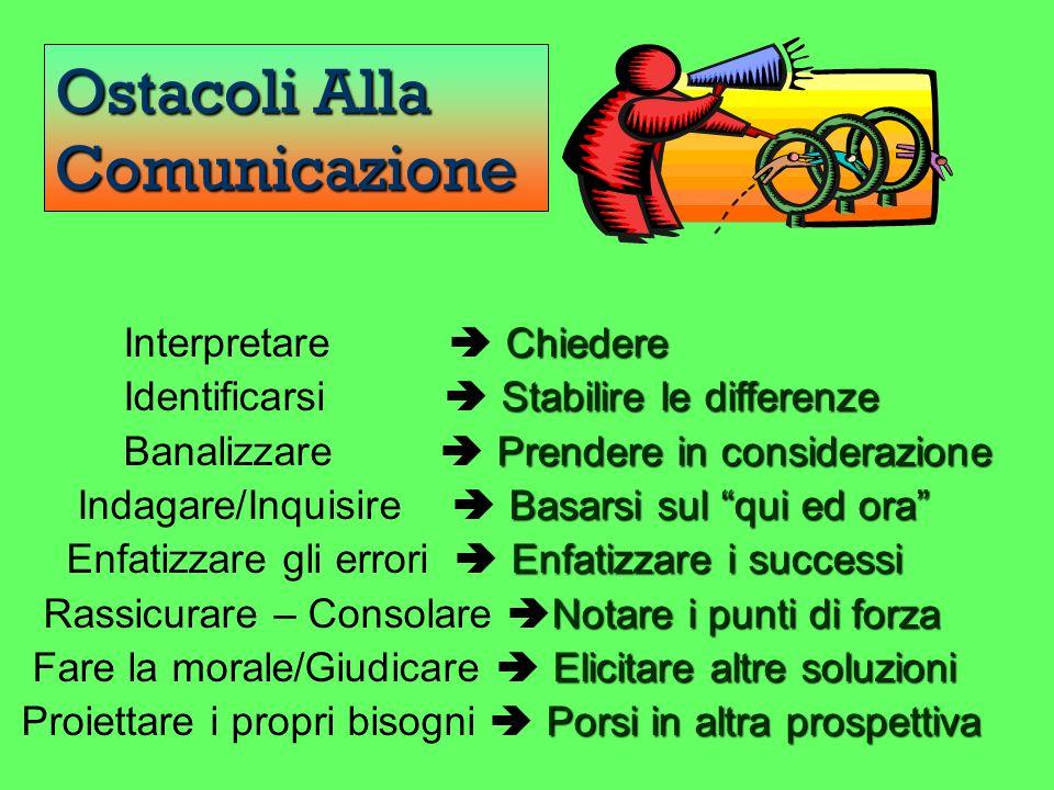 Ostacoli Alla Comunicazione