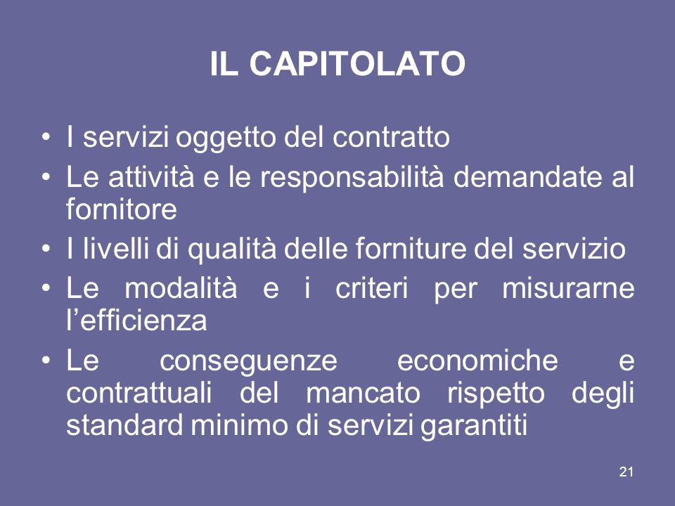 IL CAPITOLATO I servizi oggetto del contratto