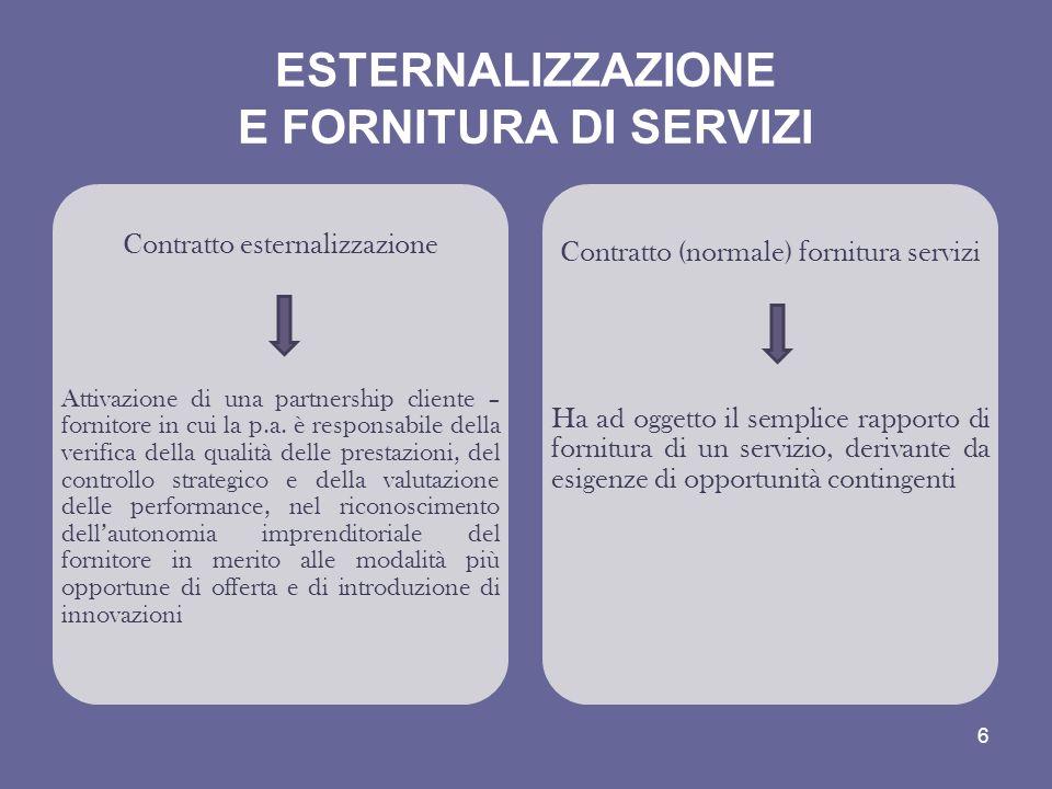 ESTERNALIZZAZIONE E FORNITURA DI SERVIZI
