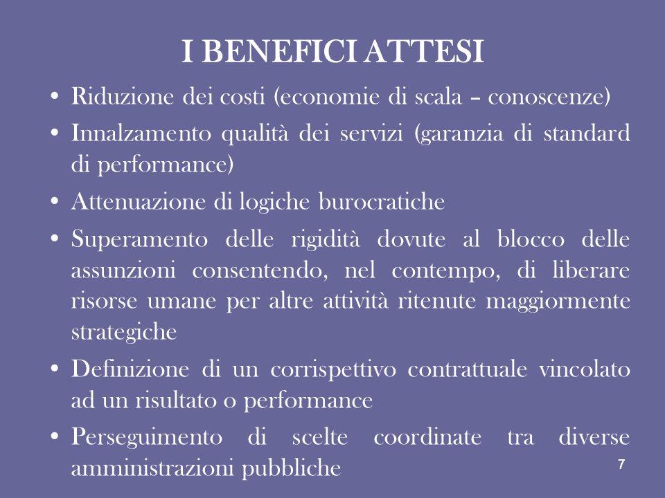 I BENEFICI ATTESI Riduzione dei costi (economie di scala – conoscenze)