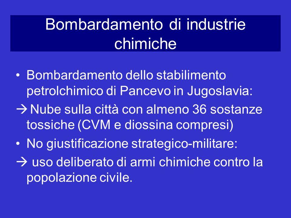 Bombardamento di industrie chimiche