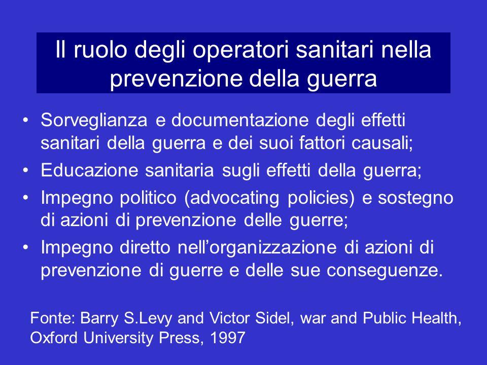 Il ruolo degli operatori sanitari nella prevenzione della guerra