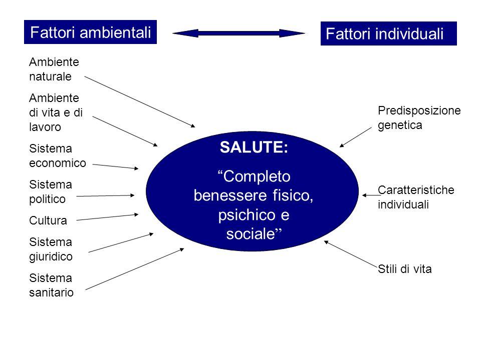 Completo benessere fisico, psichico e sociale