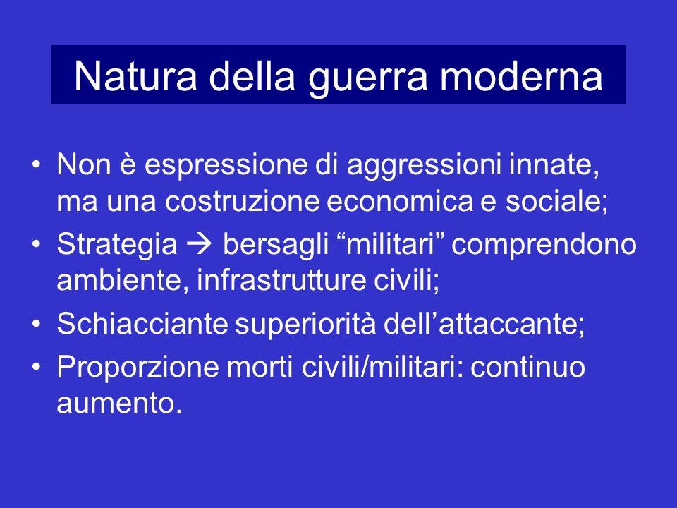 Natura della guerra moderna