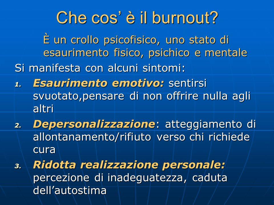 Che cos' è il burnout È un crollo psicofisico, uno stato di esaurimento fisico, psichico e mentale.