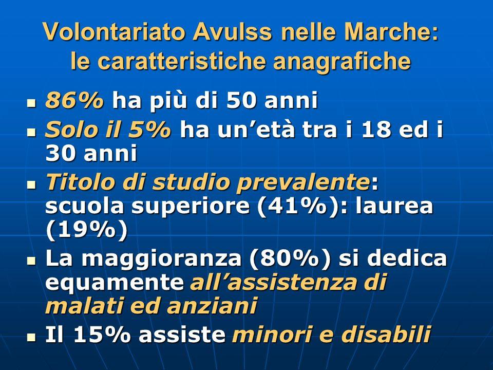 Volontariato Avulss nelle Marche: le caratteristiche anagrafiche