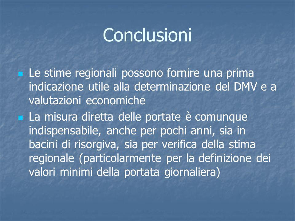 Conclusioni Le stime regionali possono fornire una prima indicazione utile alla determinazione del DMV e a valutazioni economiche.