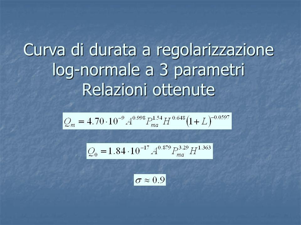 Curva di durata a regolarizzazione log-normale a 3 parametri Relazioni ottenute