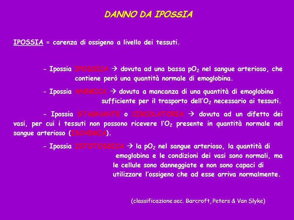 DANNO DA IPOSSIA IPOSSIA = carenza di ossigeno a livello dei tessuti.