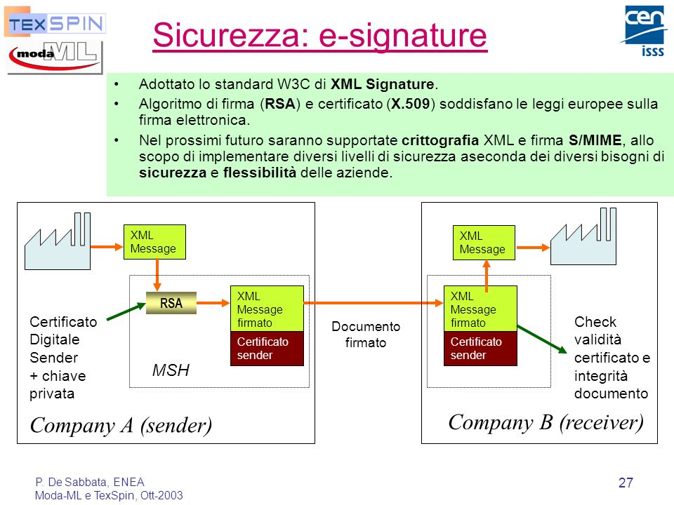 Sicurezza: e-signature
