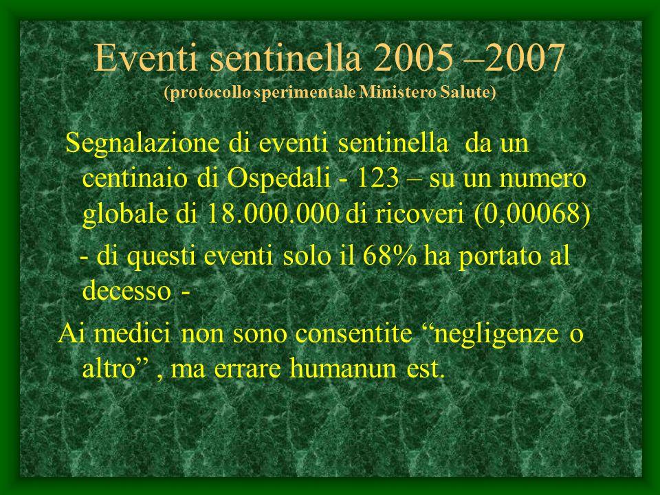 Eventi sentinella 2005 –2007 (protocollo sperimentale Ministero Salute)