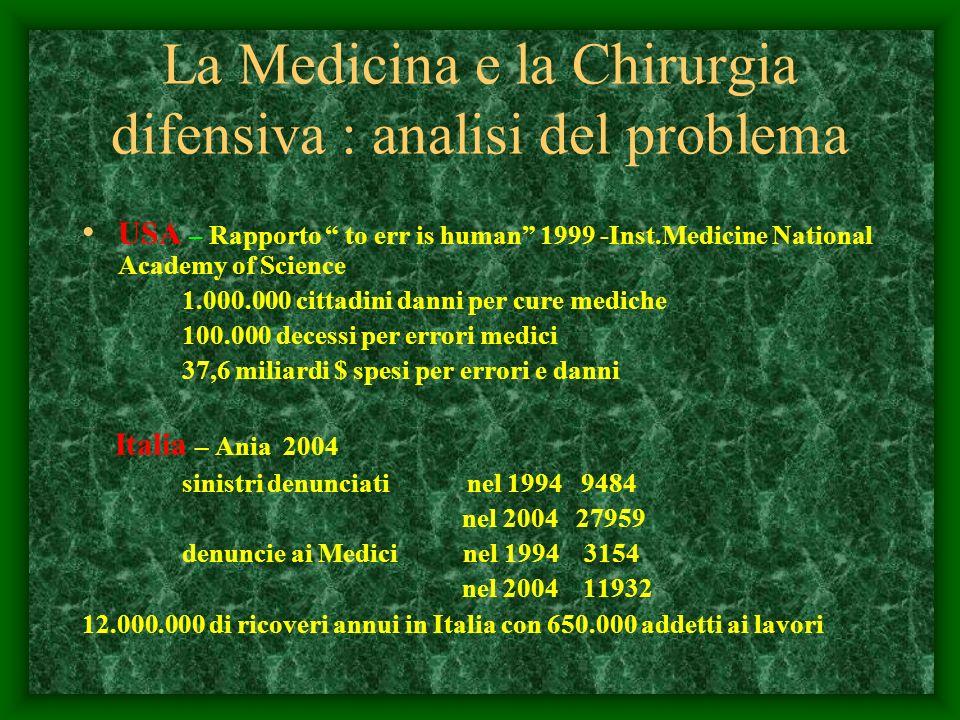 La Medicina e la Chirurgia difensiva : analisi del problema
