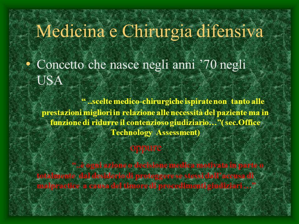 Medicina e Chirurgia difensiva