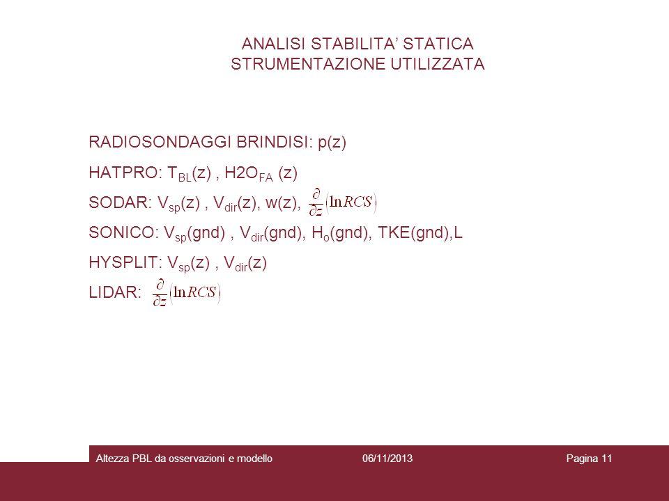 ANALISI STABILITA' STATICA STRUMENTAZIONE UTILIZZATA