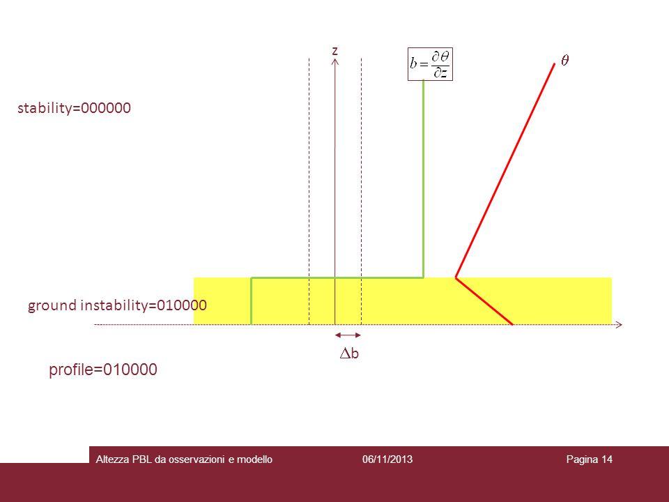 z  stability=000000 ground instability=010000 b profile=010000