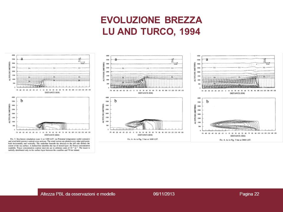 EVOLUZIONE BREZZA LU AND TURCO, 1994