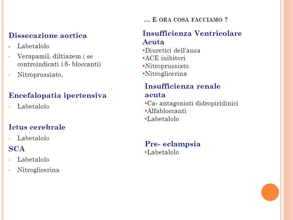 Insufficienza Ventricolare Acuta Dissecazione aortica