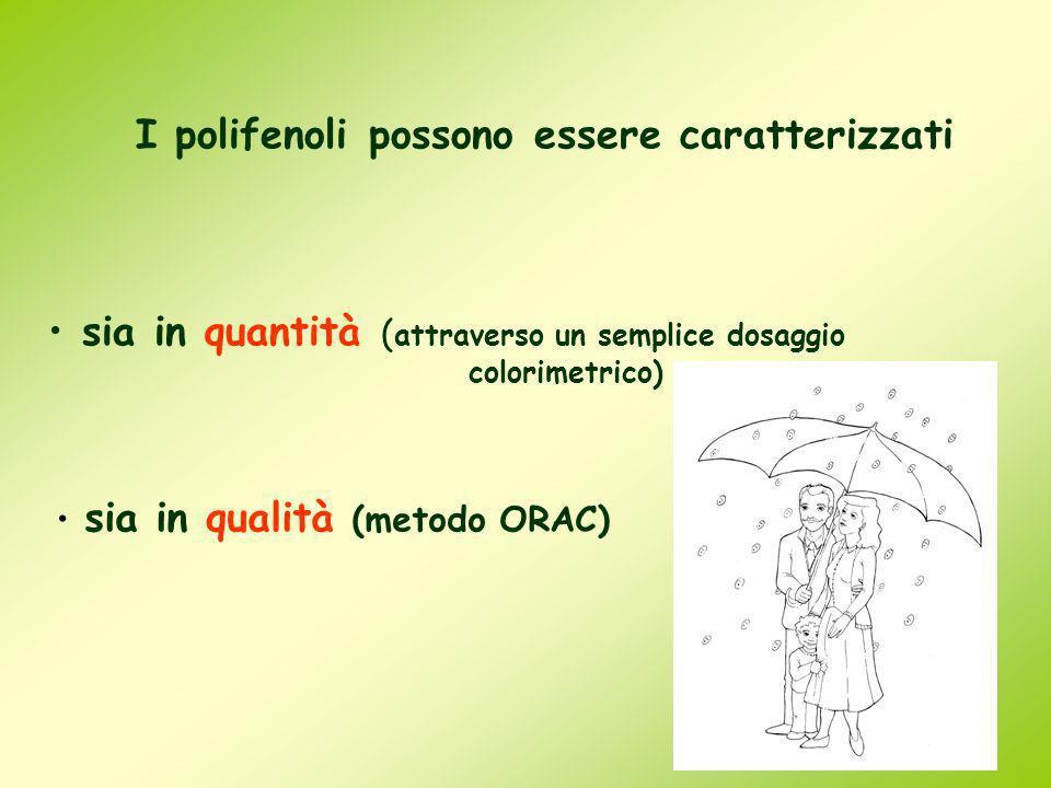 I polifenoli possono essere caratterizzati