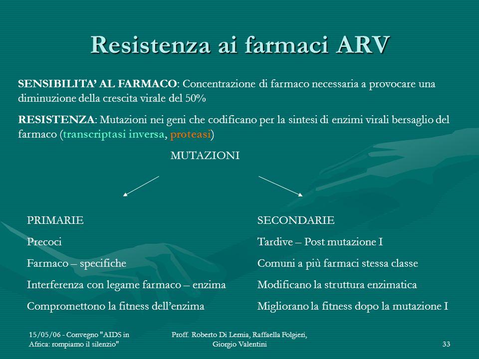 Resistenza ai farmaci ARV
