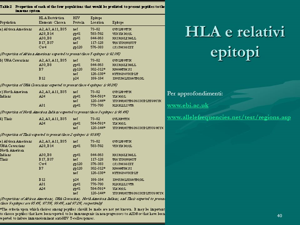 HLA e relativi epitopi Per approfondimenti: www.ebi.ac.uk