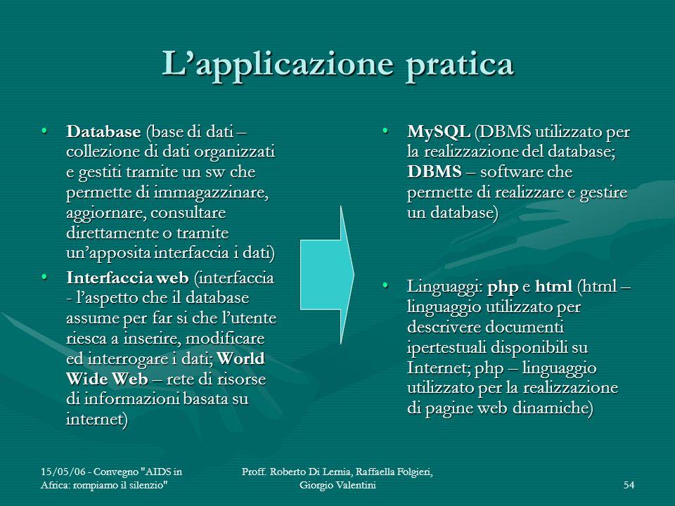 L'applicazione pratica