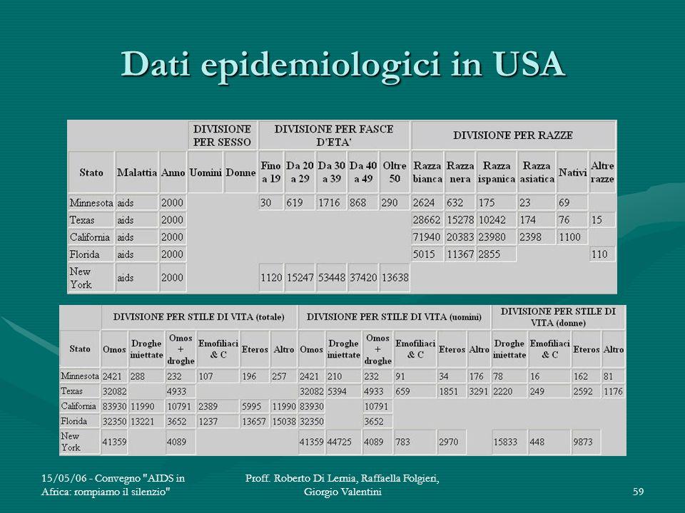 Dati epidemiologici in USA