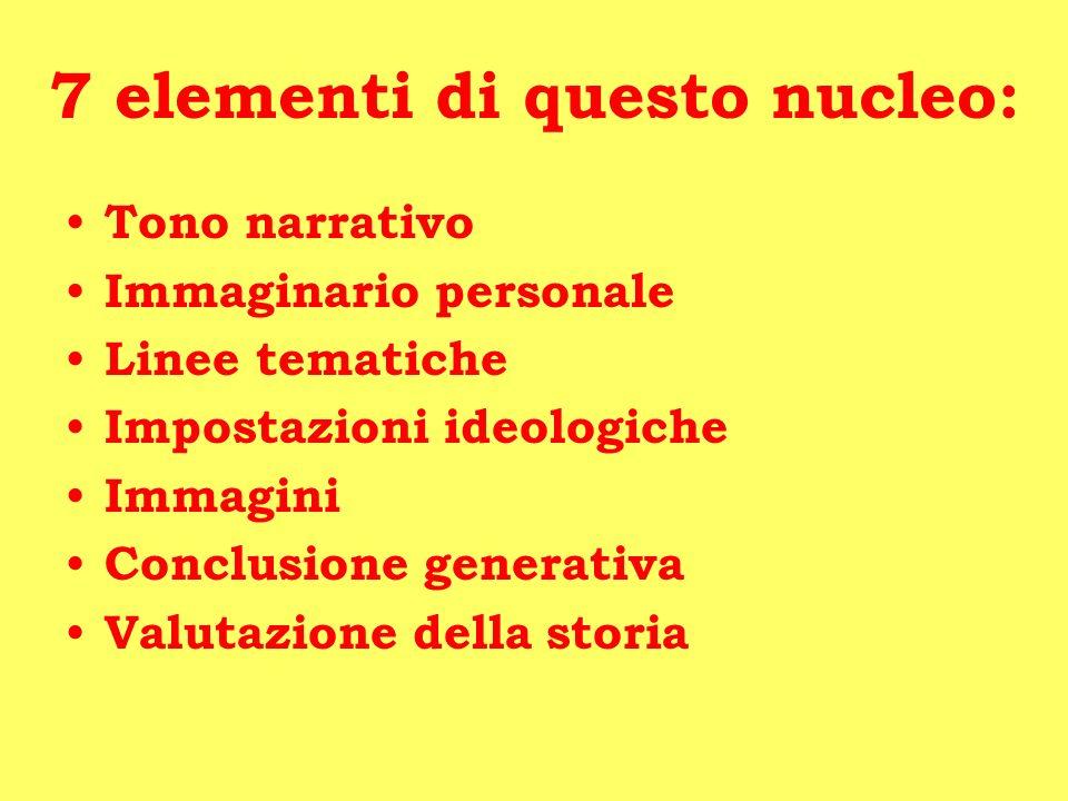 7 elementi di questo nucleo: