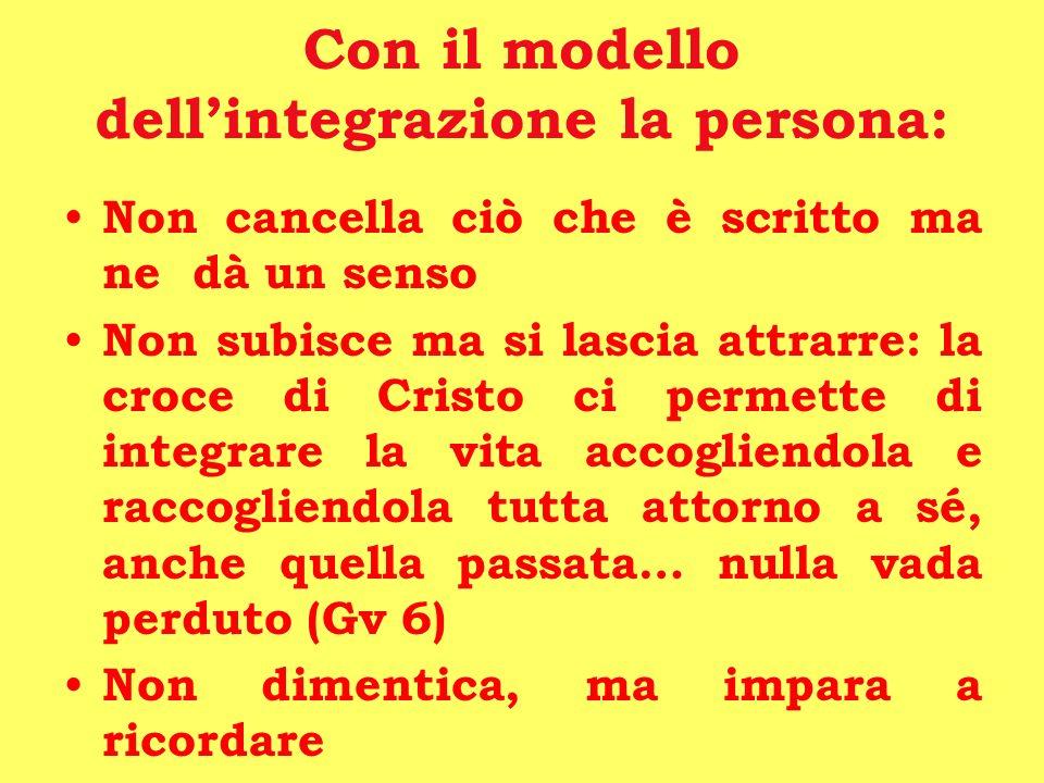 Con il modello dell'integrazione la persona: