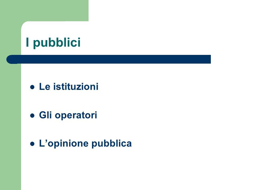 I pubblici Le istituzioni Gli operatori L'opinione pubblica