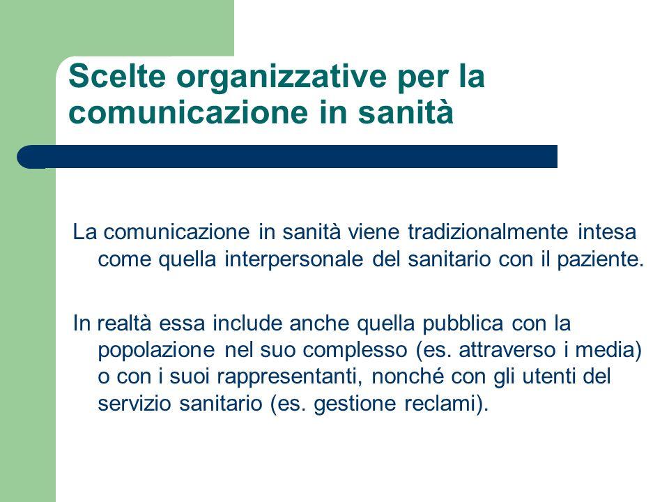Scelte organizzative per la comunicazione in sanità