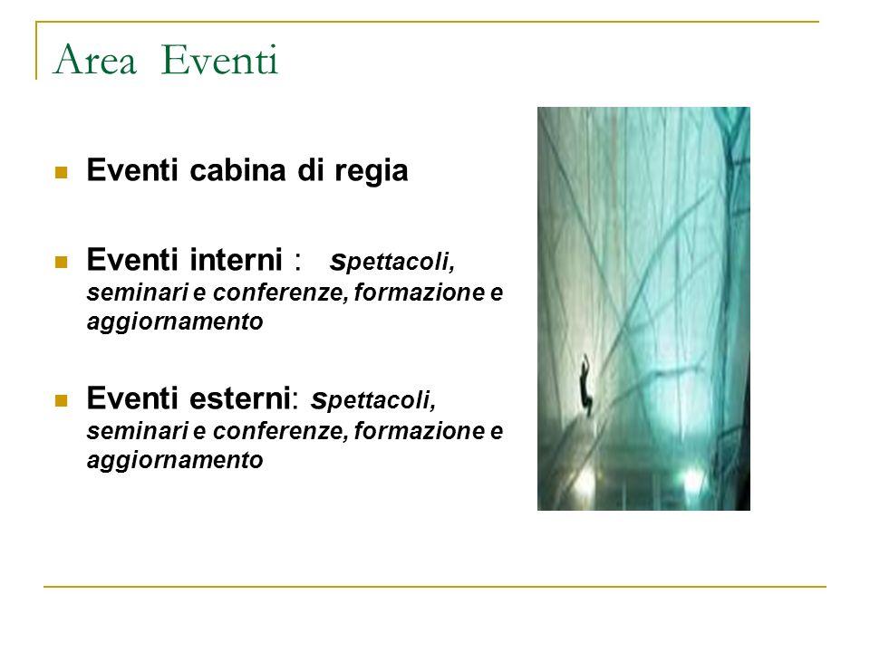Area Eventi Eventi cabina di regia