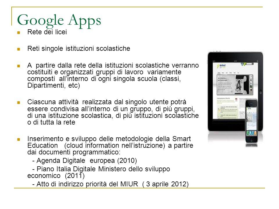 Google Apps Rete dei licei Reti singole istituzioni scolastiche