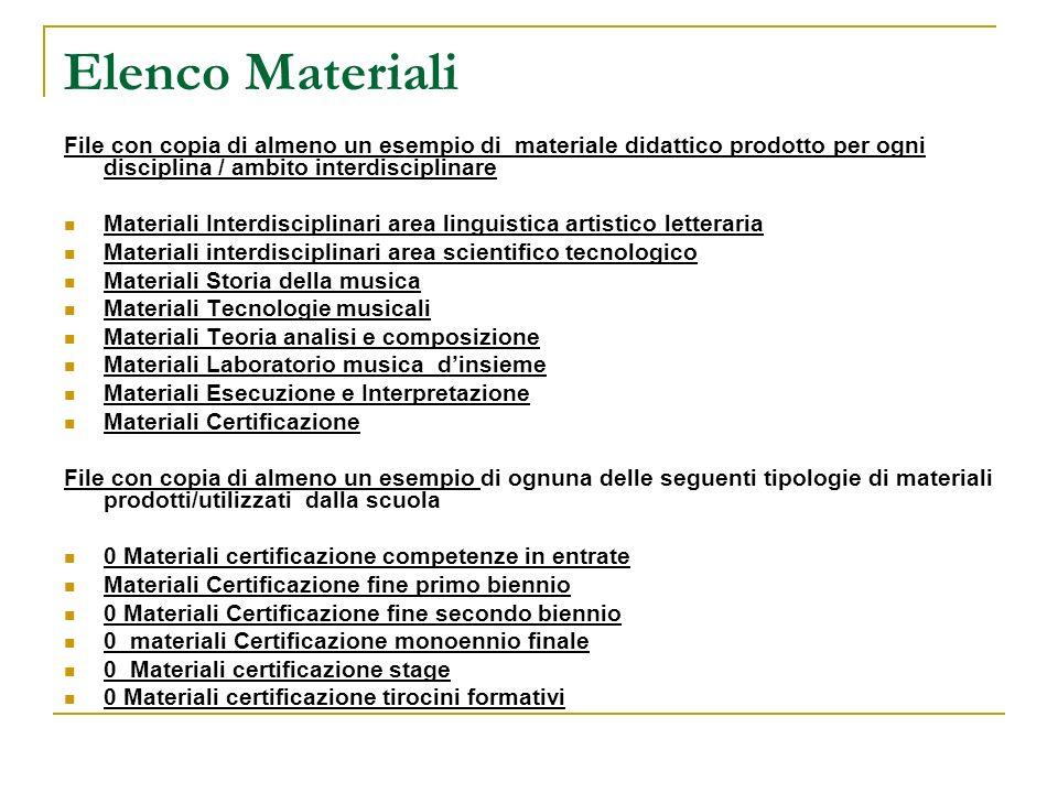 Elenco MaterialiFile con copia di almeno un esempio di materiale didattico prodotto per ogni disciplina / ambito interdisciplinare.