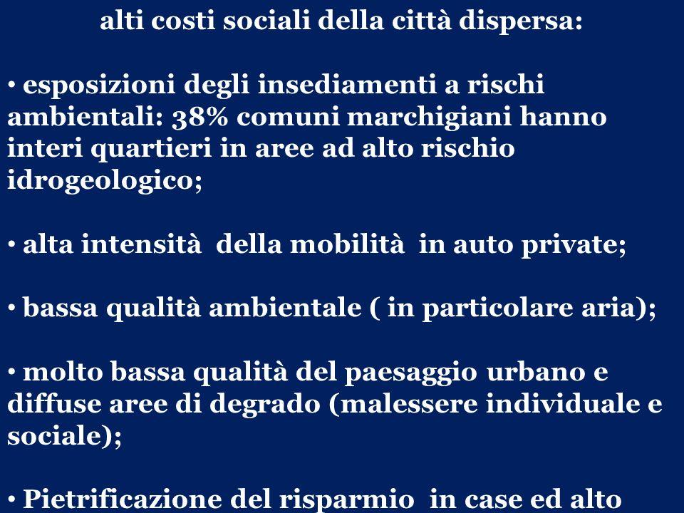 alti costi sociali della città dispersa: