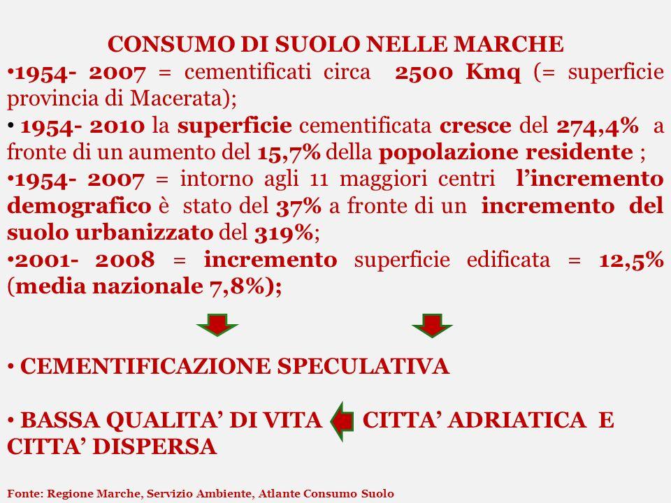 CONSUMO DI SUOLO NELLE MARCHE