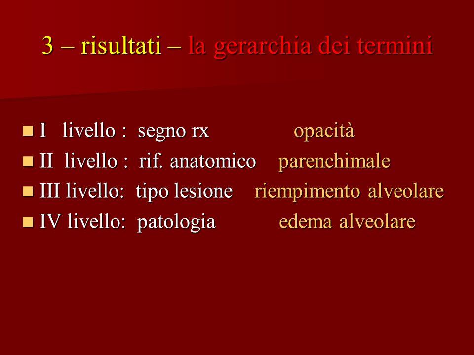 3 – risultati – la gerarchia dei termini