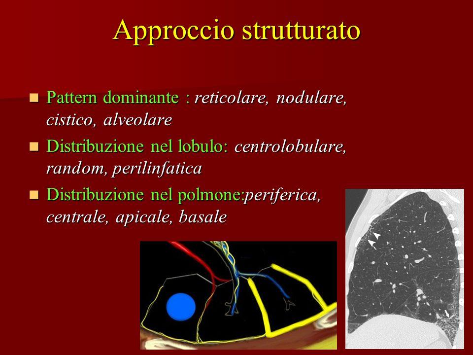 Approccio strutturato