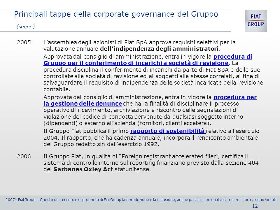 Principali tappe della corporate governance del Gruppo (segue)