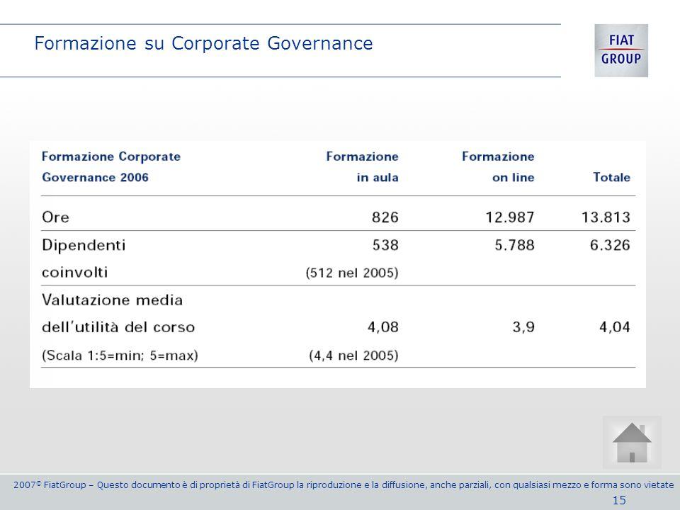 Formazione su Corporate Governance