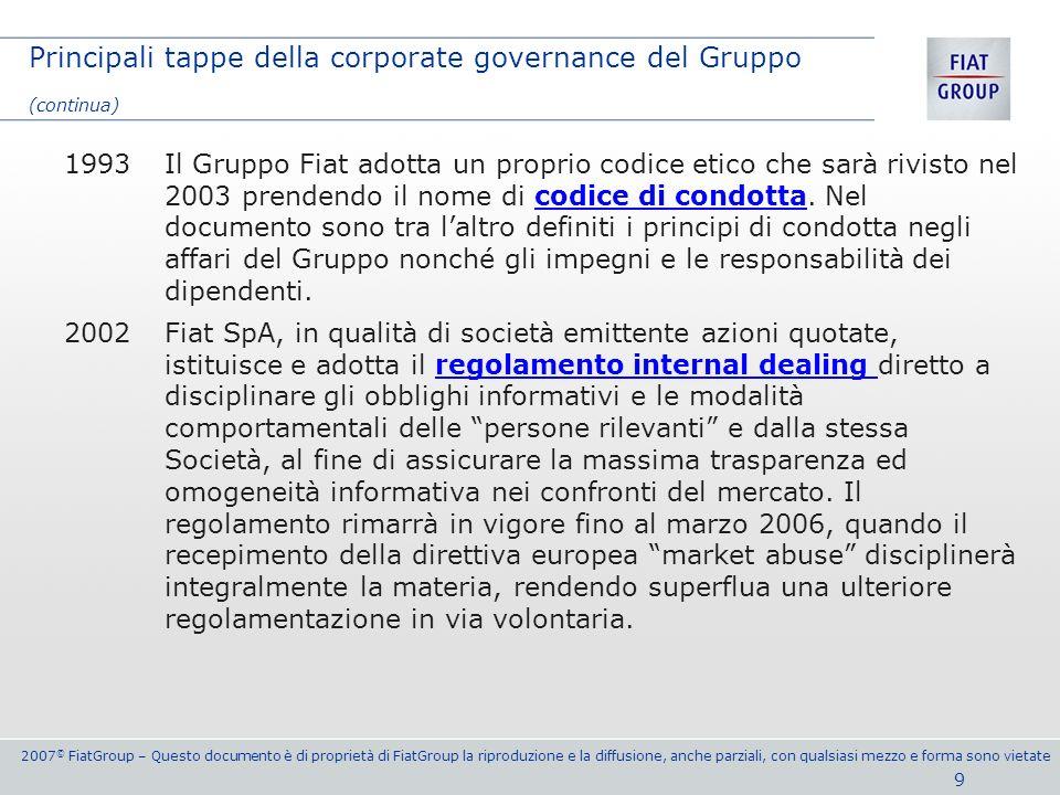 Principali tappe della corporate governance del Gruppo (continua)