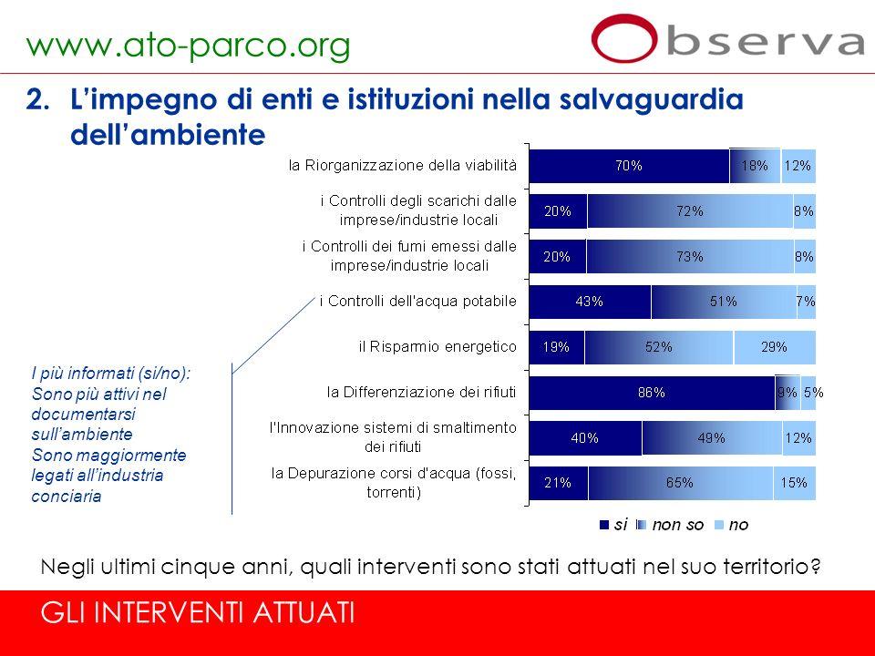 www.ato-parco.org L'impegno di enti e istituzioni nella salvaguardia dell'ambiente. I più informati (si/no):