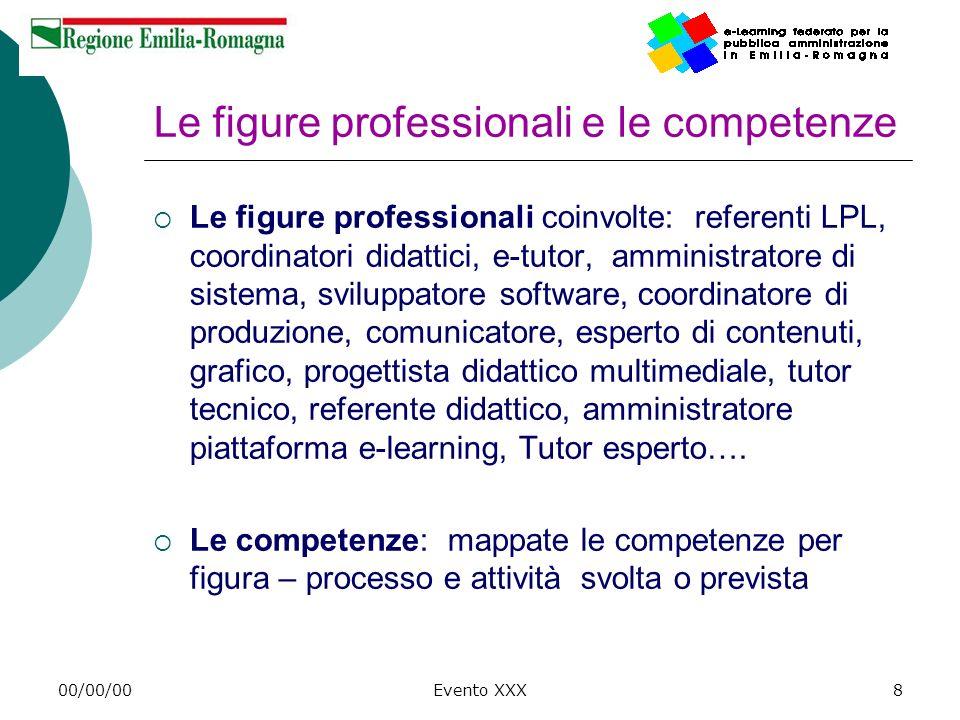 Le figure professionali e le competenze